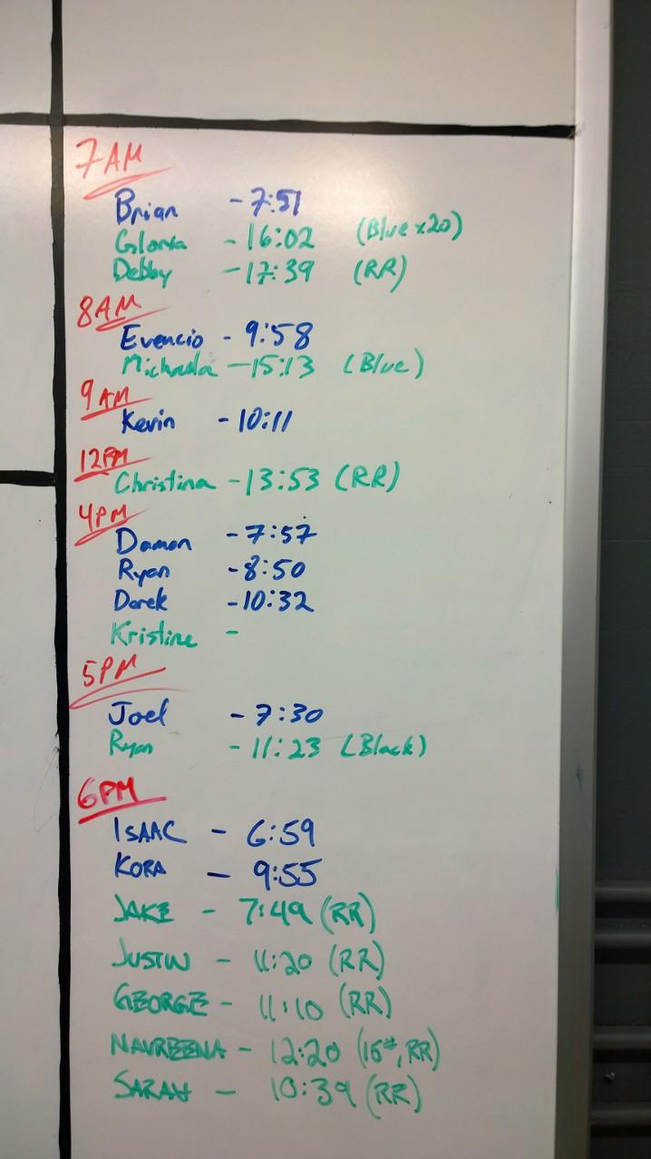 Jackie Results, Mar 10
