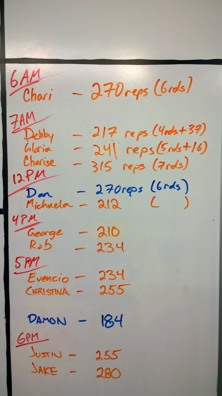 Mar 13 WOD Results