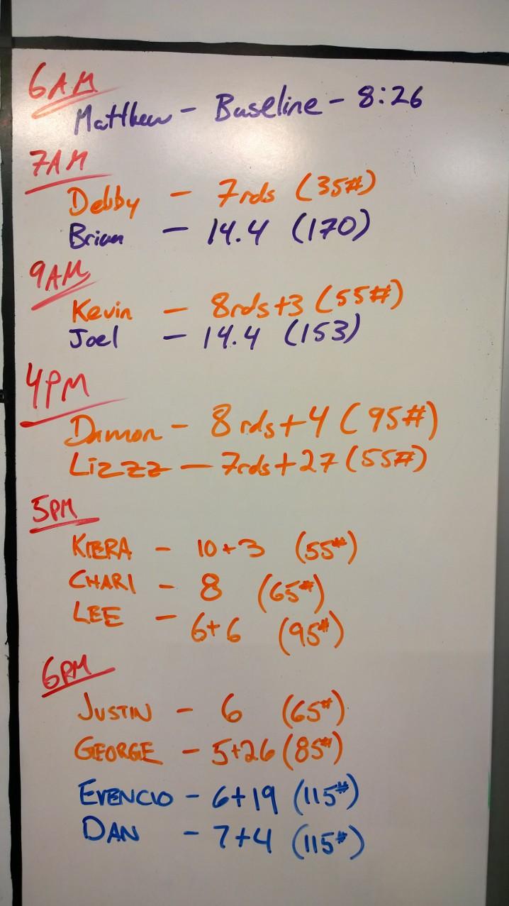 Mar 24 WOD Results