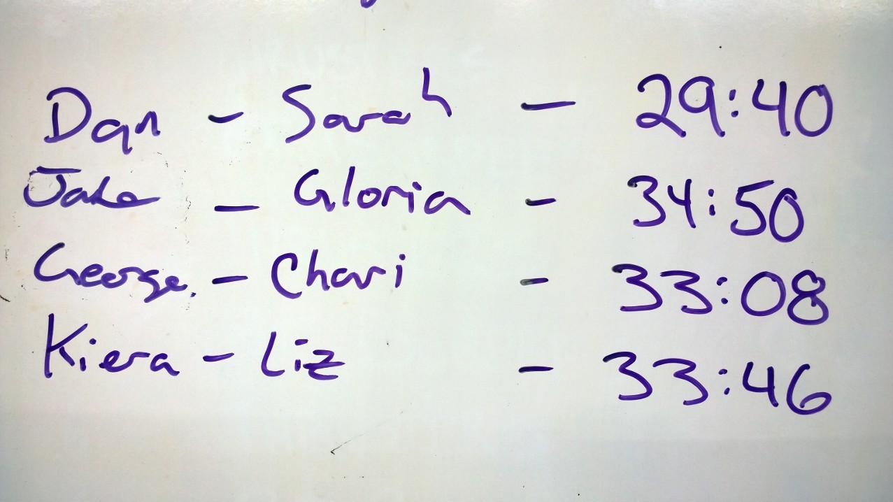 Mar 29 WOD Results