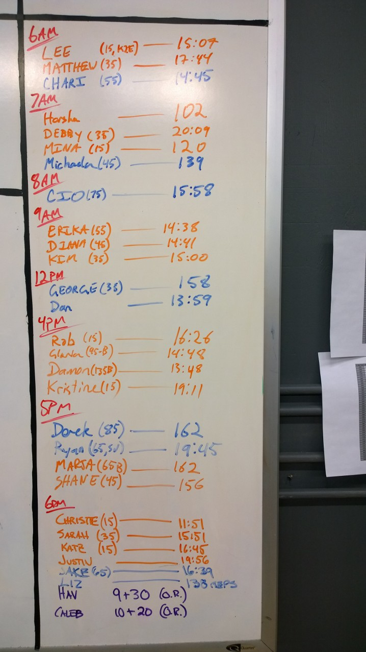 Mar 31 WOD Results