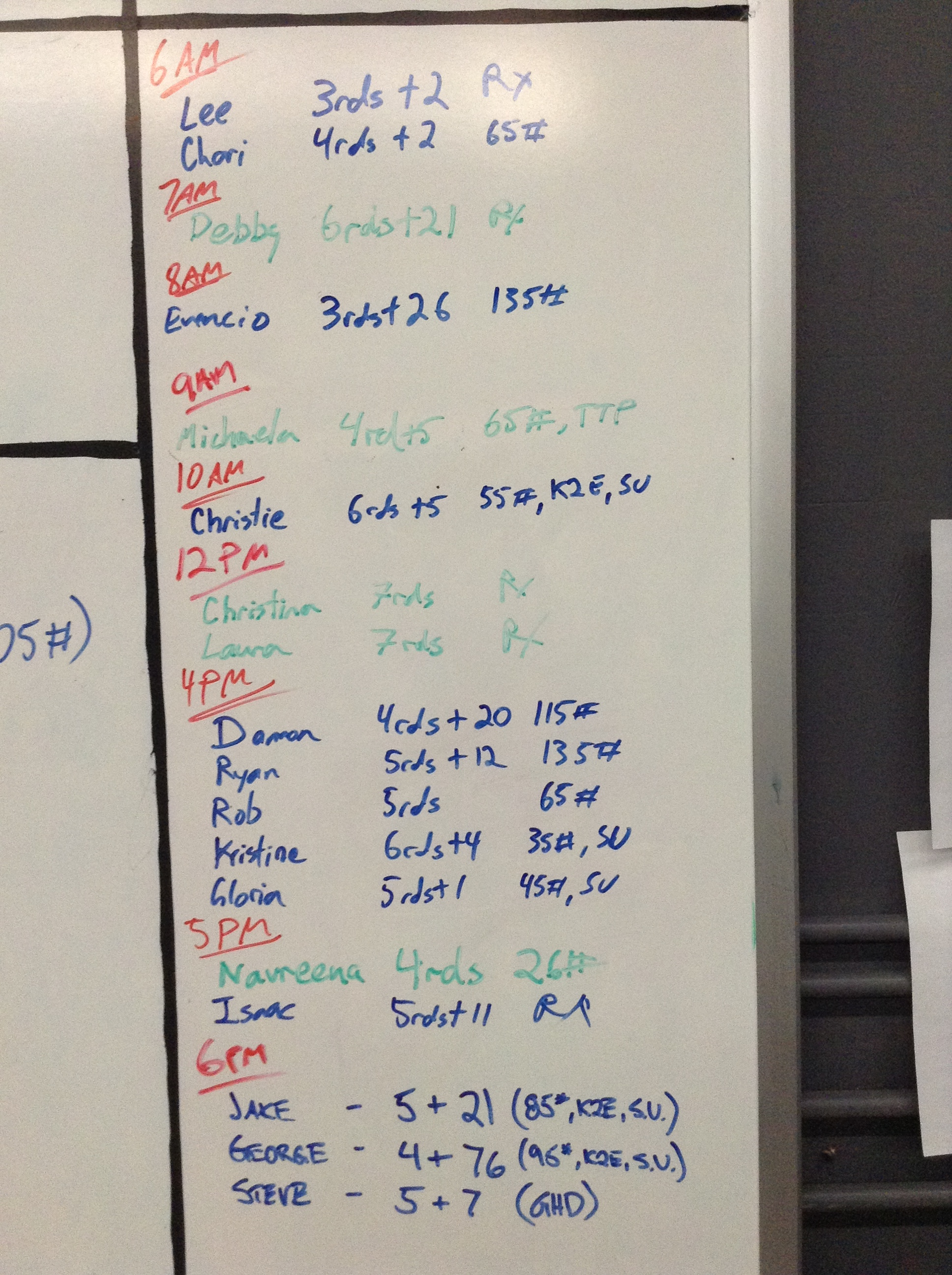 Mar 11 WOD Results