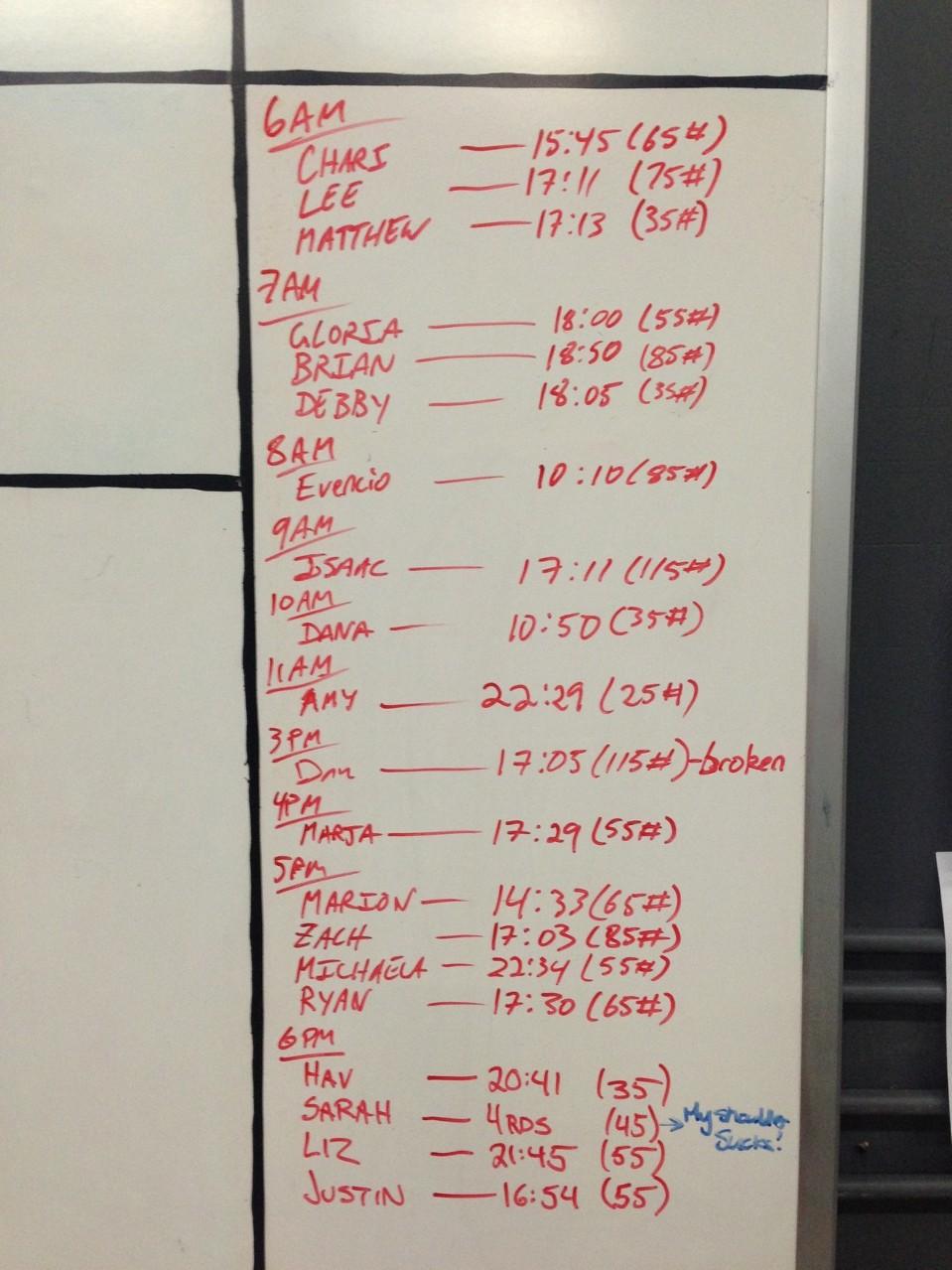 Apr 14 WOD Results