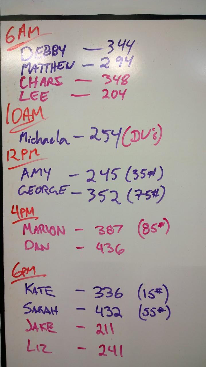 Apr 8 WOD Results