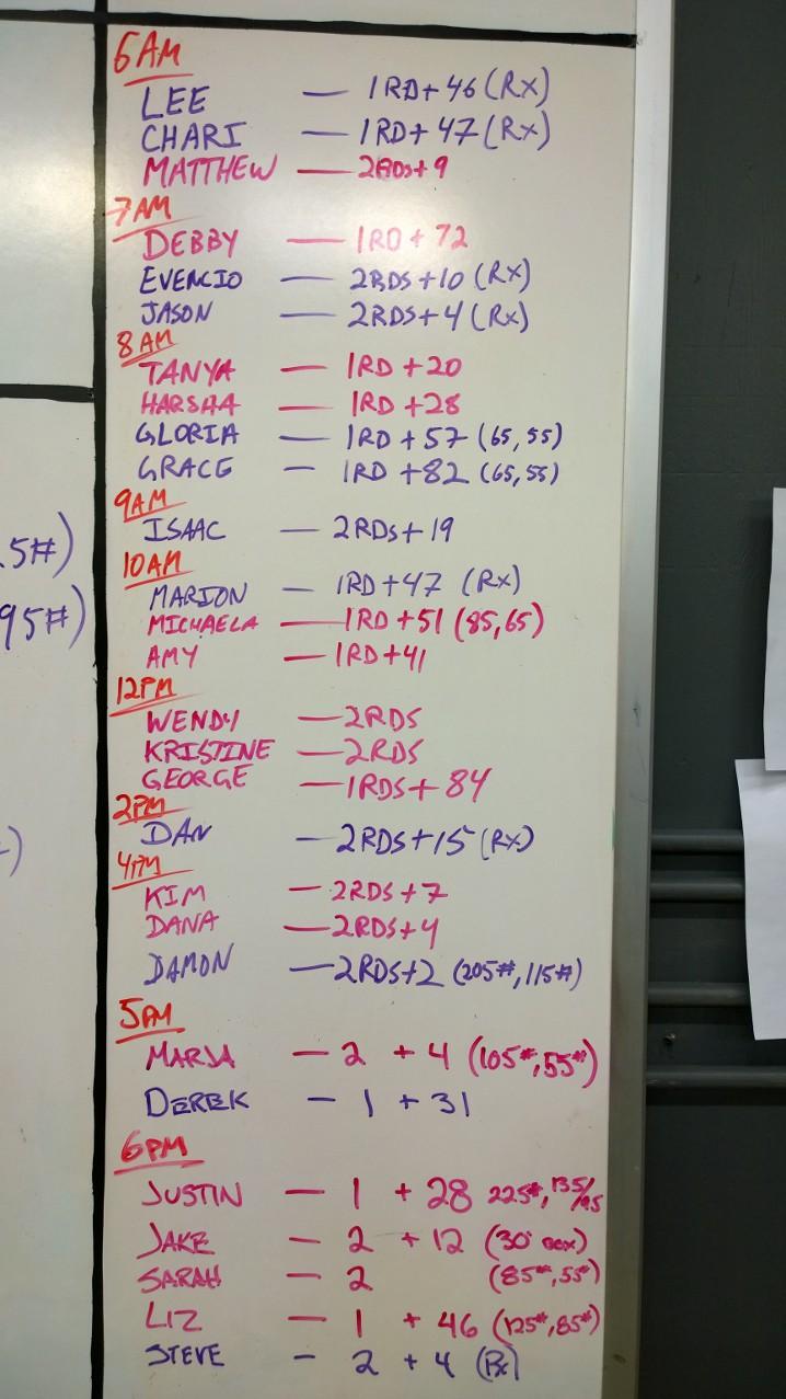 Apr 10 WOD Results