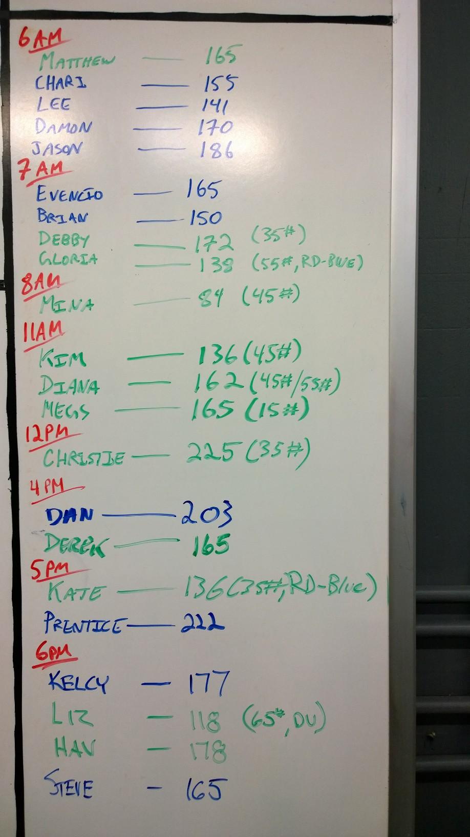 Apr 25 WOD Results