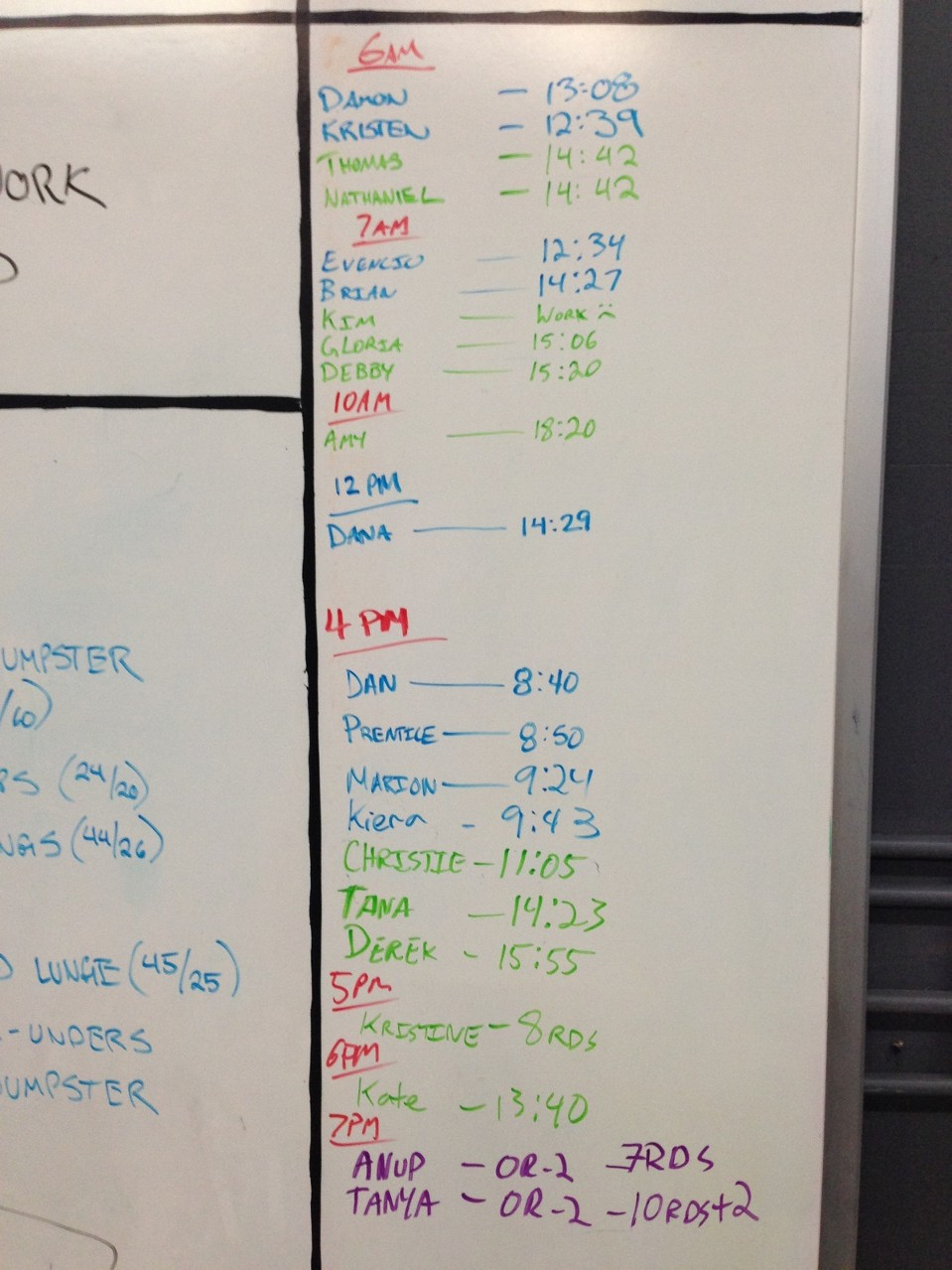 May 7 WOD Results