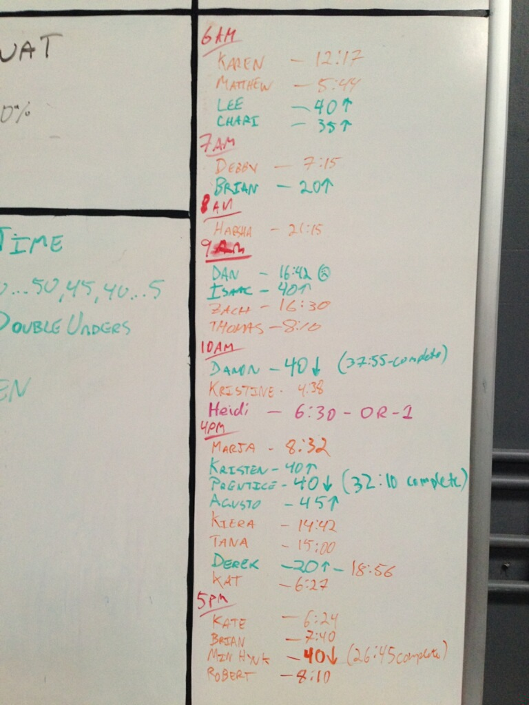May 30 WOD Results