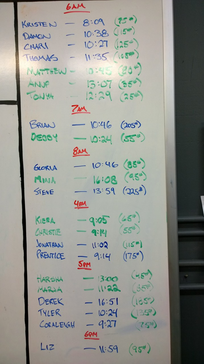 May 2 WOD Results