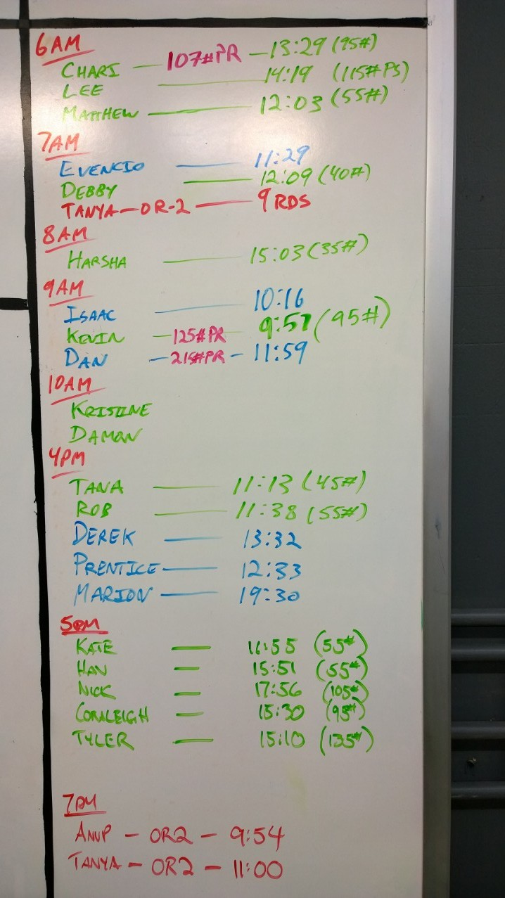 May 9 WOD Results