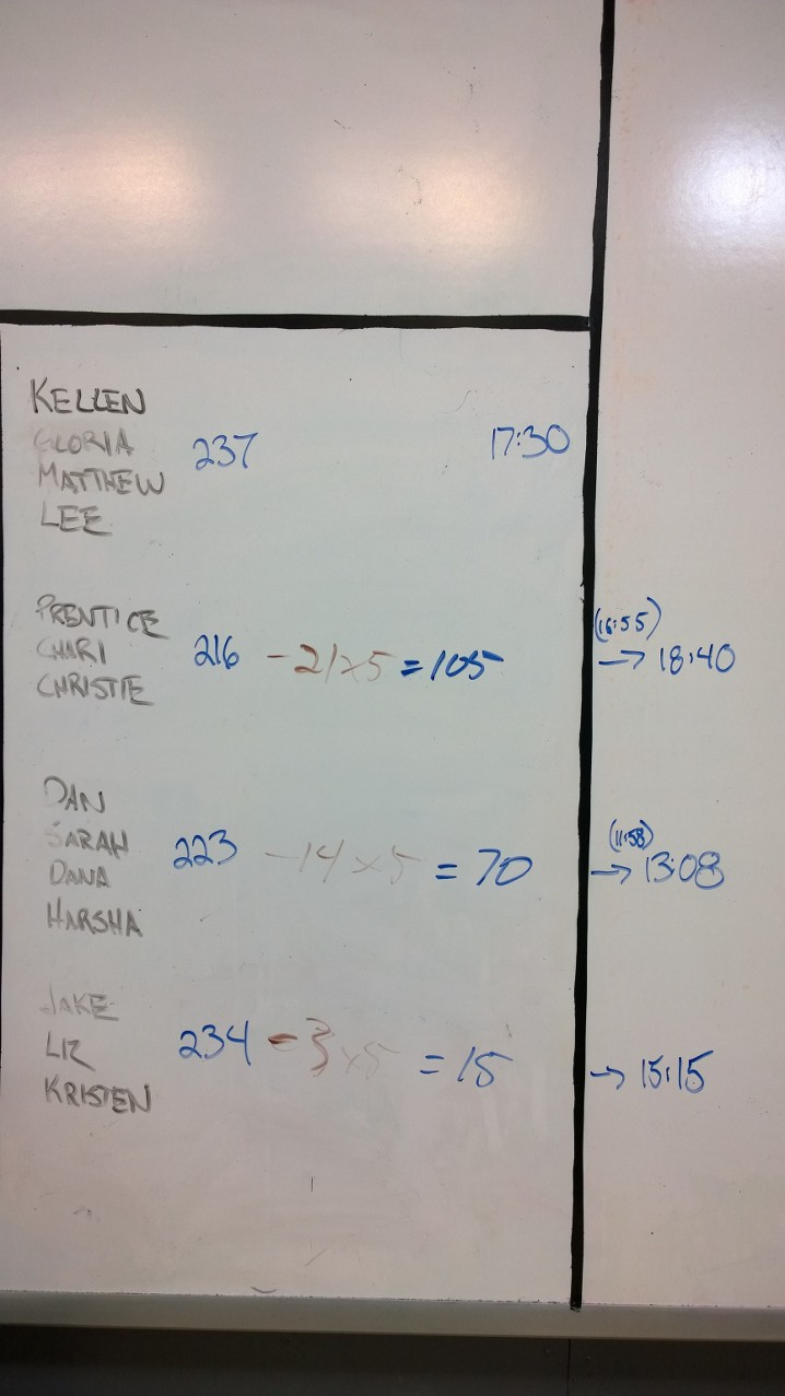 May 10 WOD Results
