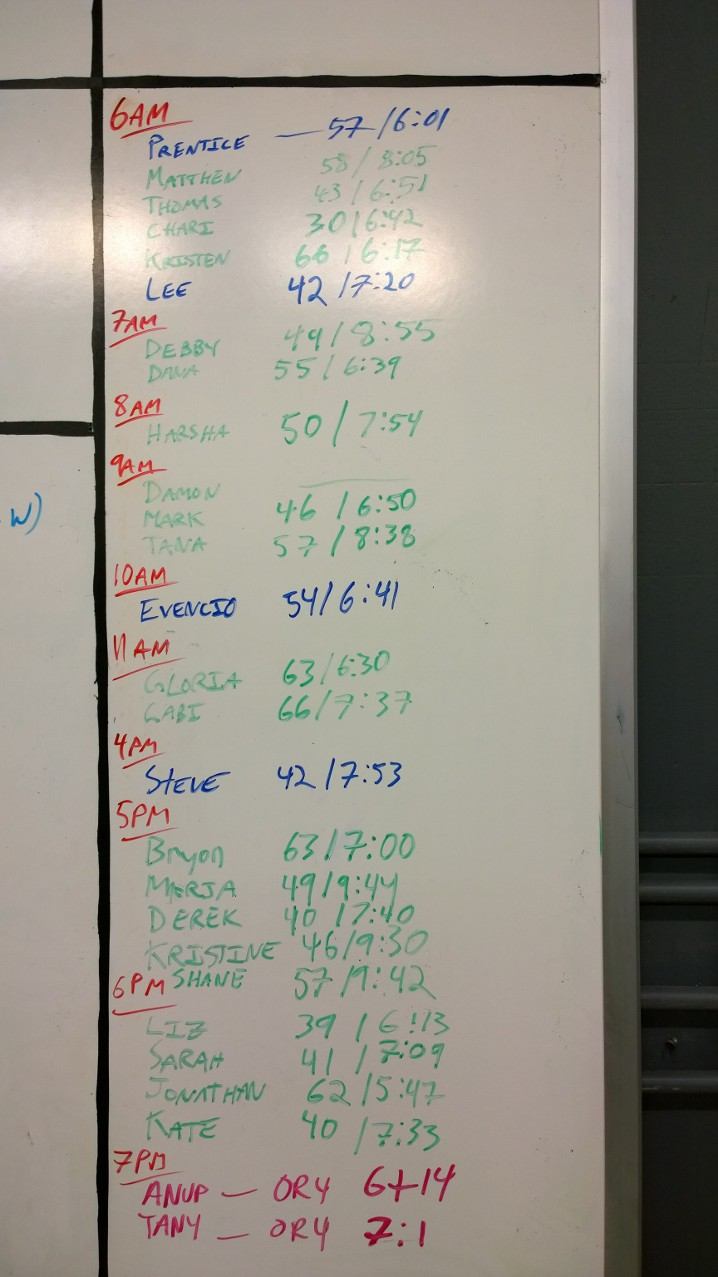 May 12 WOD Results