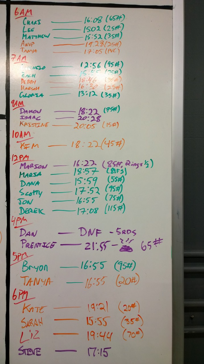 May 16 WOD Results