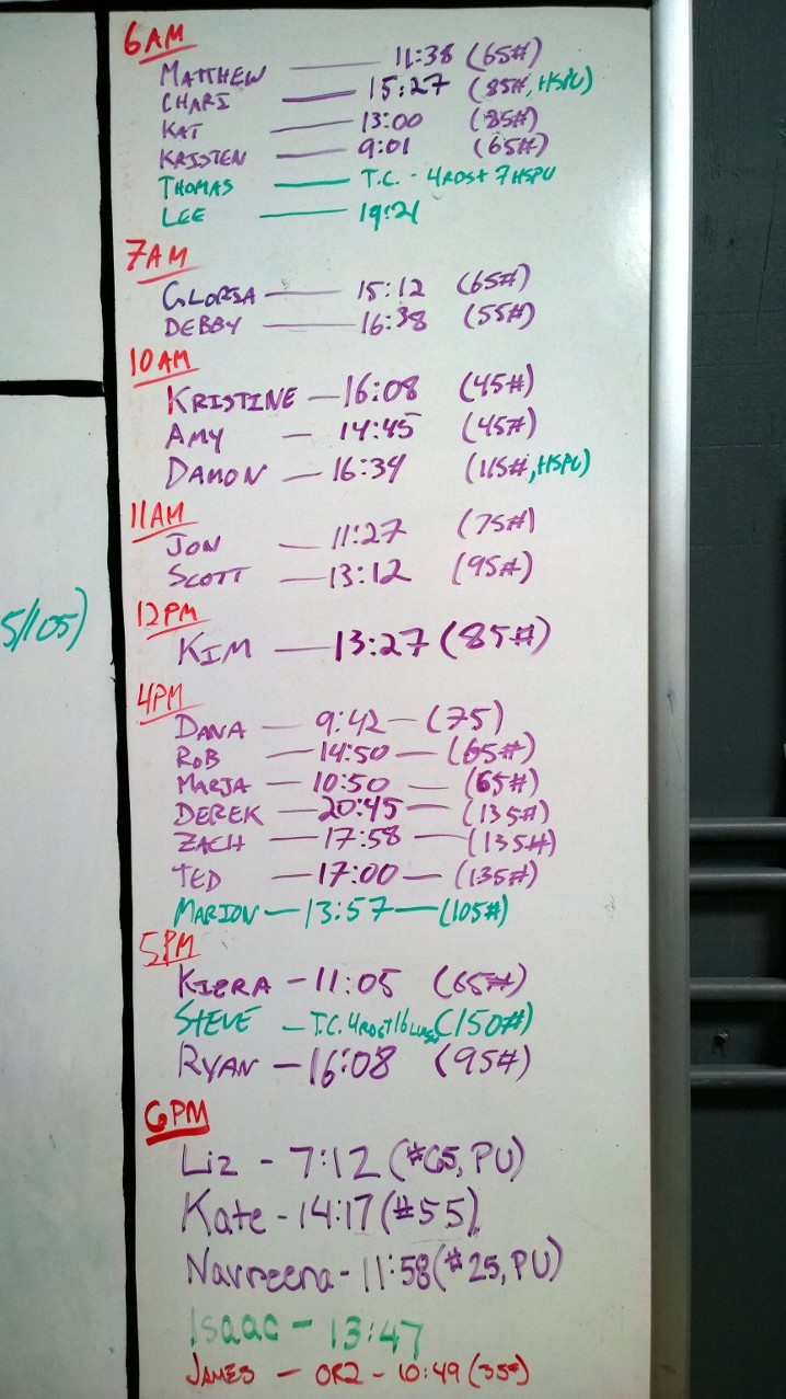 May 19 WOD Results