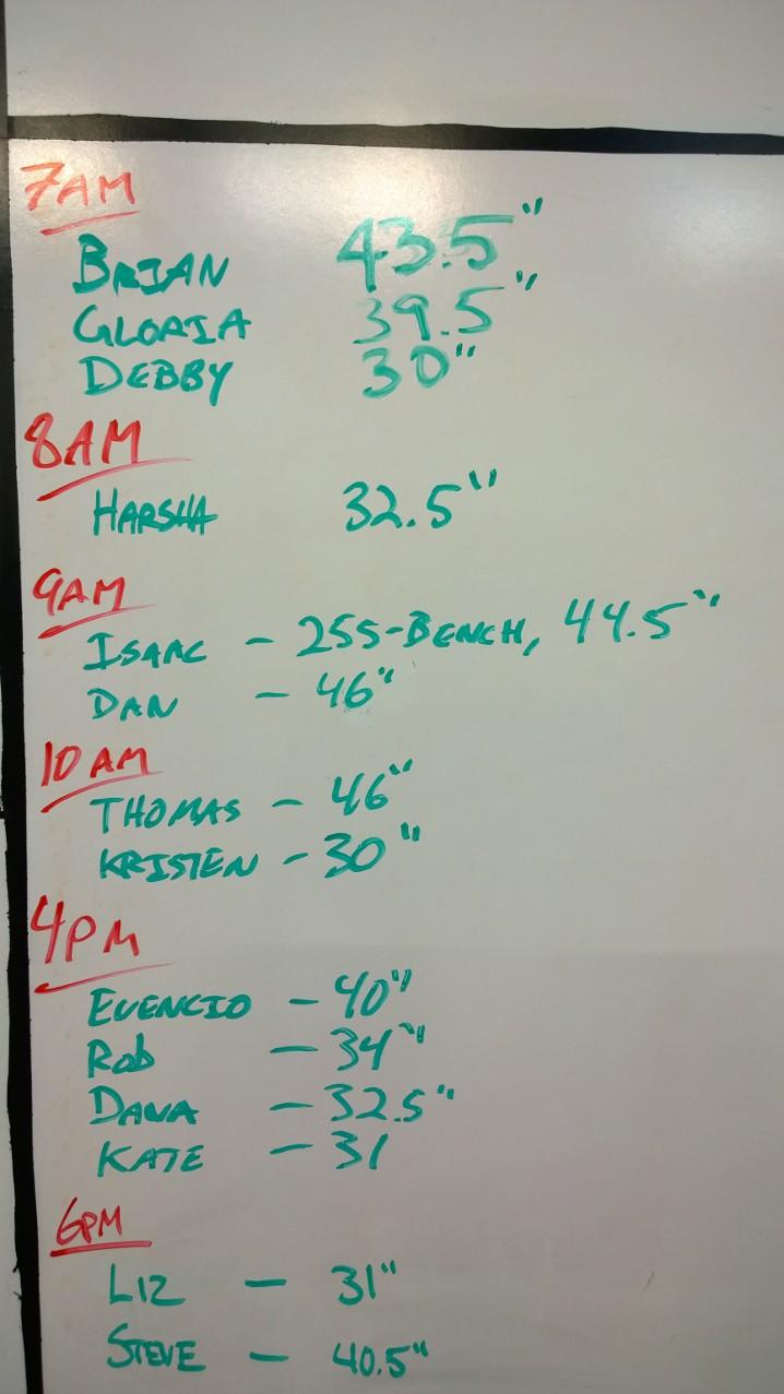 Box Jump Results May 23