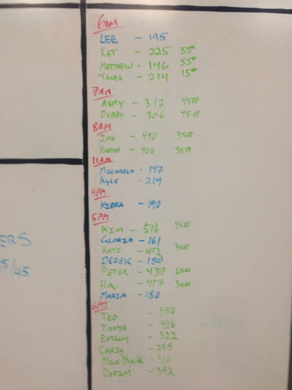 June 25 WOD Results