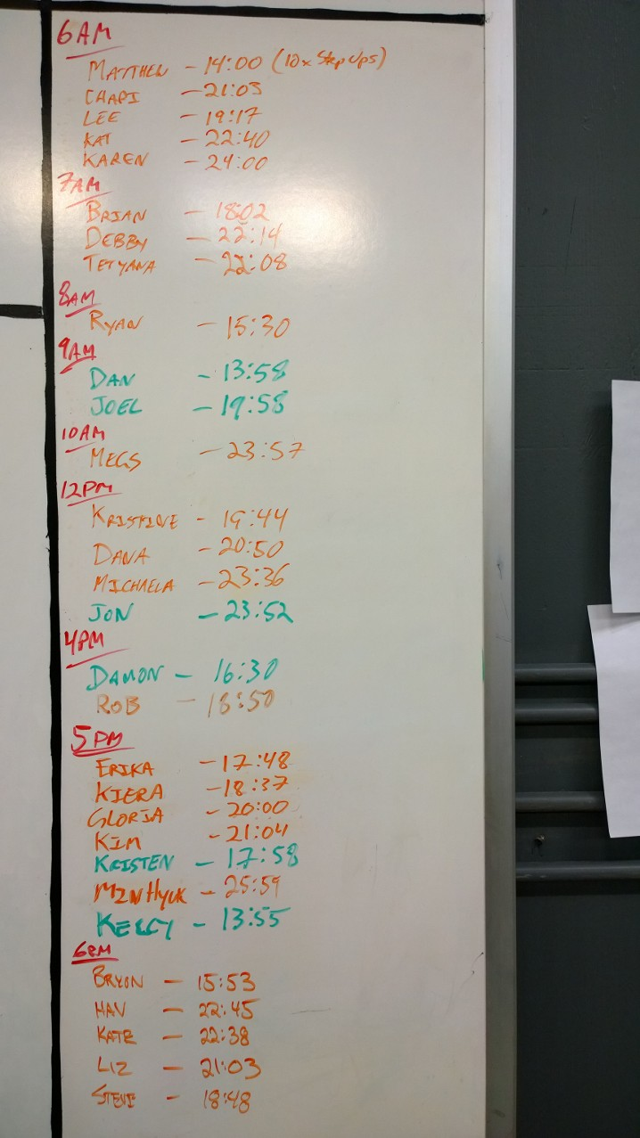 June 3 WOD Results