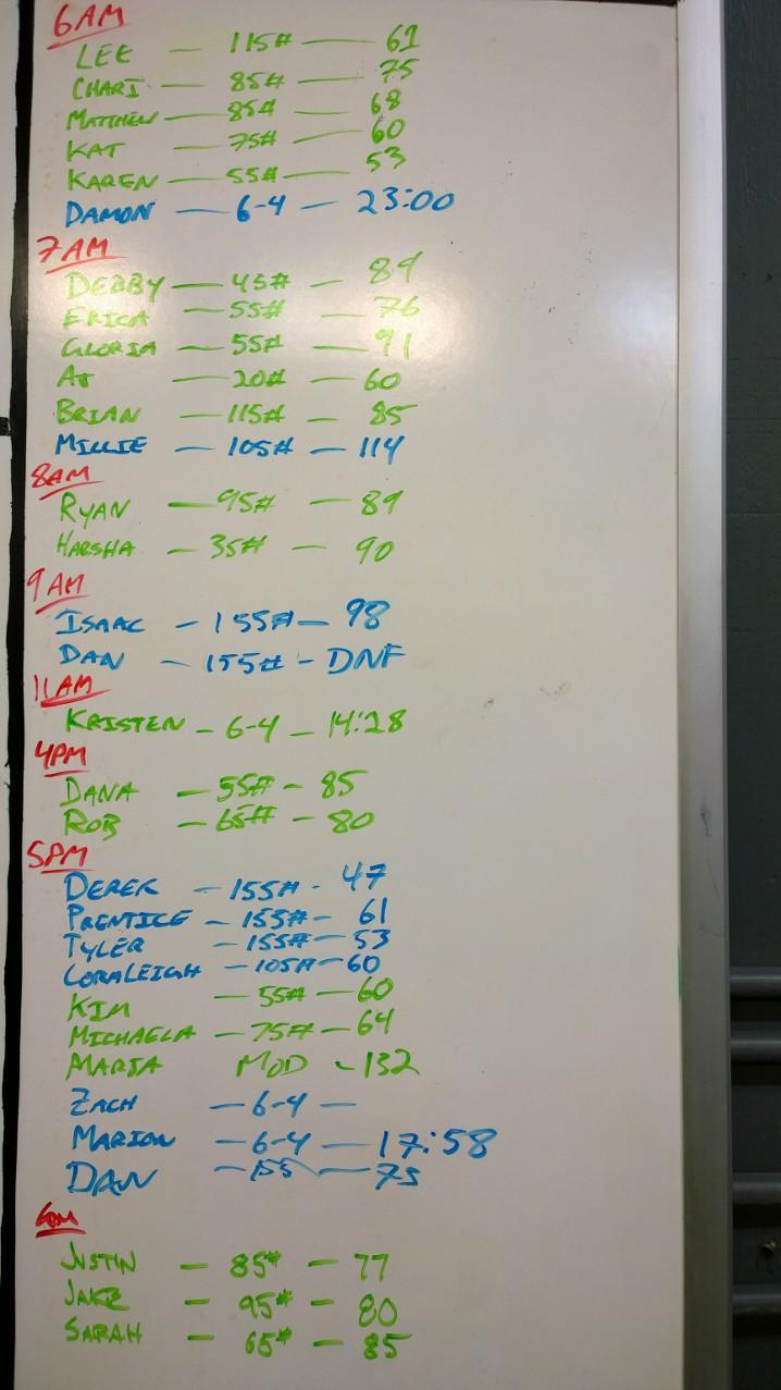 June 5 WOD Results