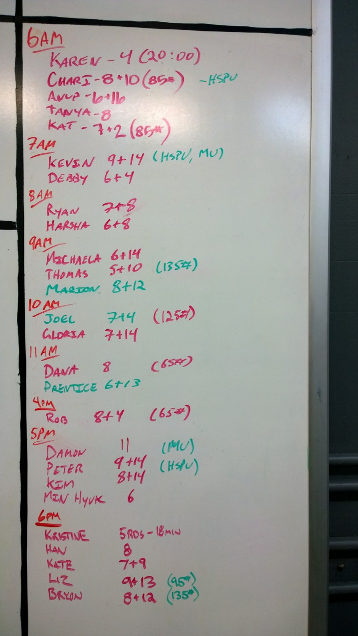 June 10 WOD Results