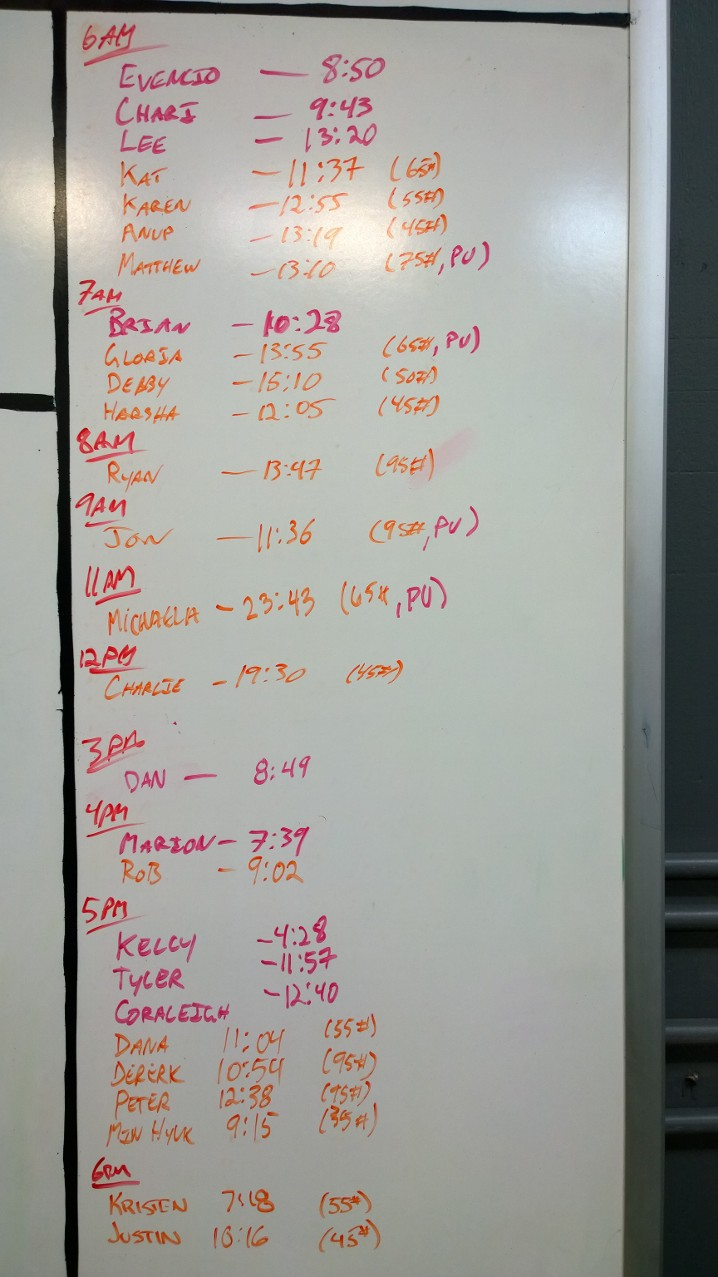 June 12 WOD Results
