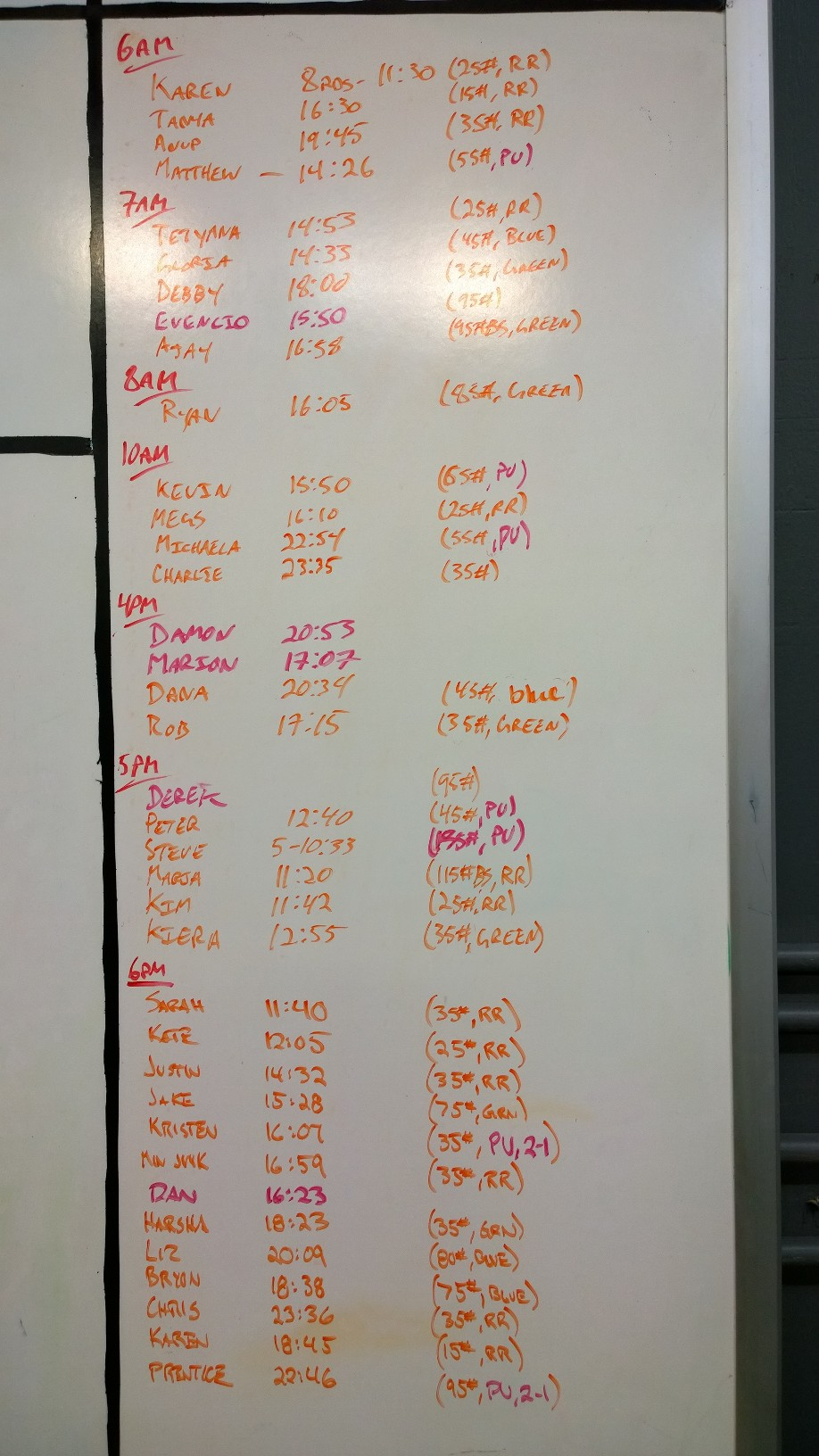 June 17 WOD Results