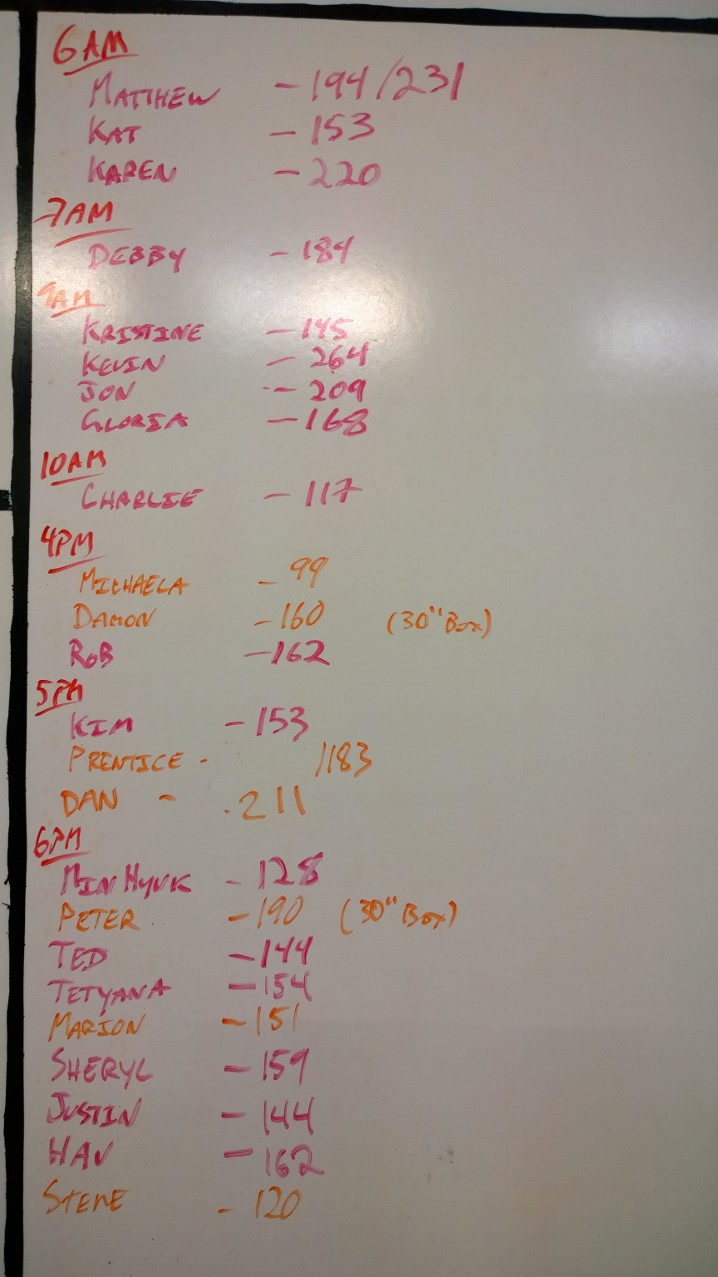 June 19 WOD Results