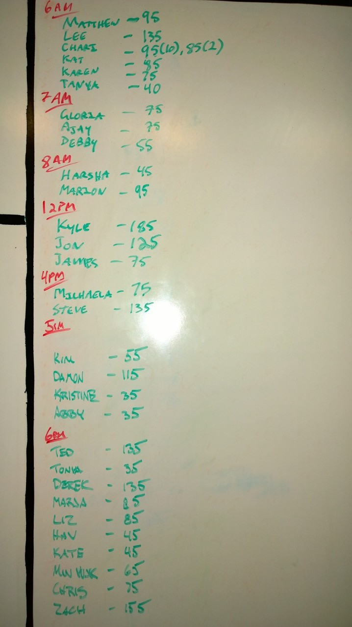 June 24 WOD Results