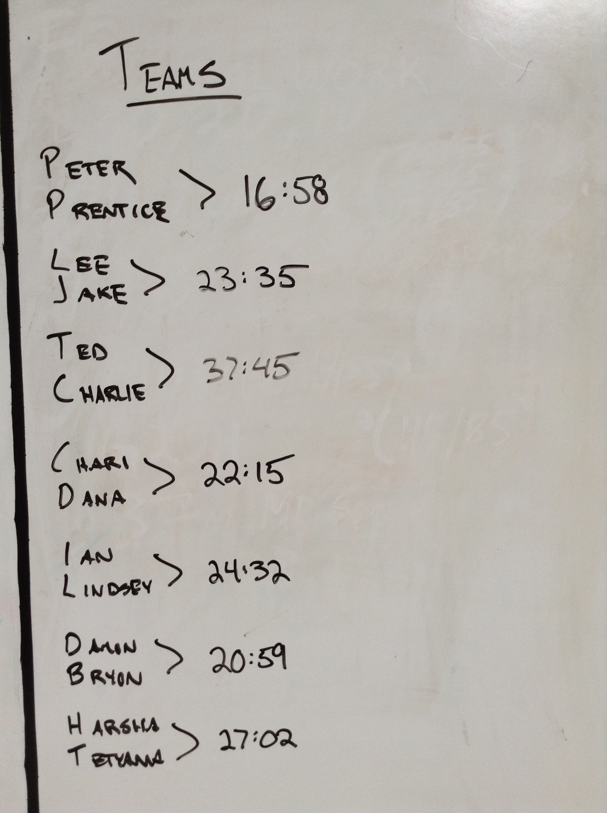July 12 WOD Results