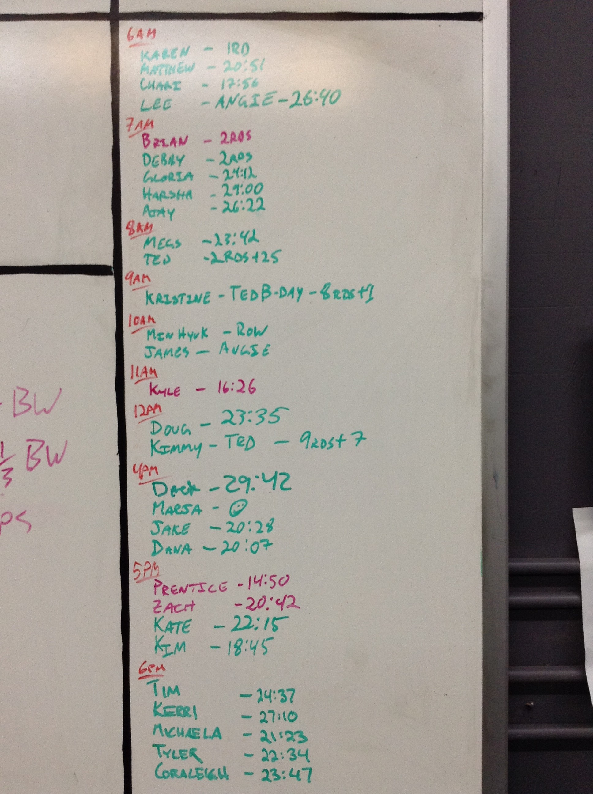 July 18 WOD Results