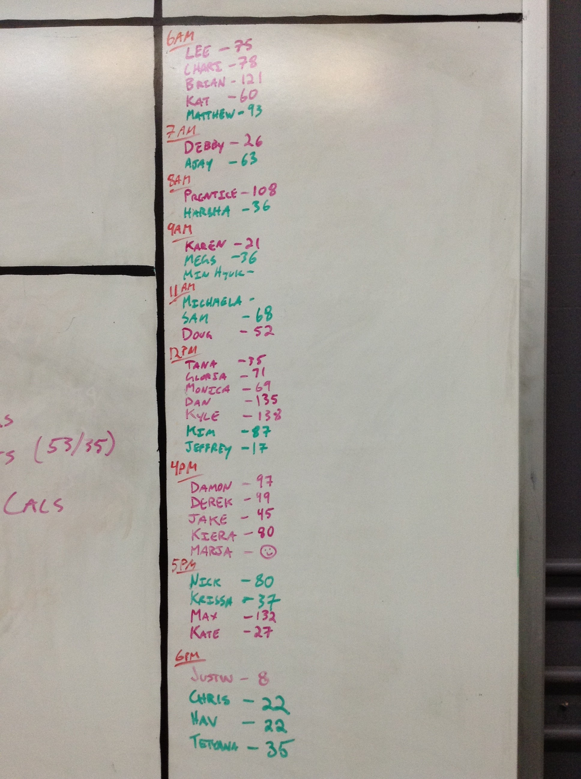 July 22 WOD Results