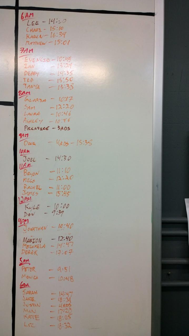 July 2 WOD Results