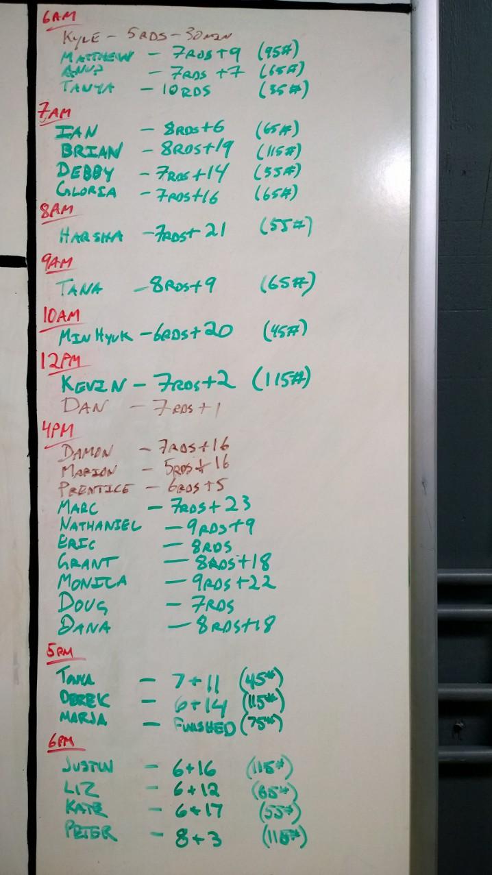July 9 WOD Results
