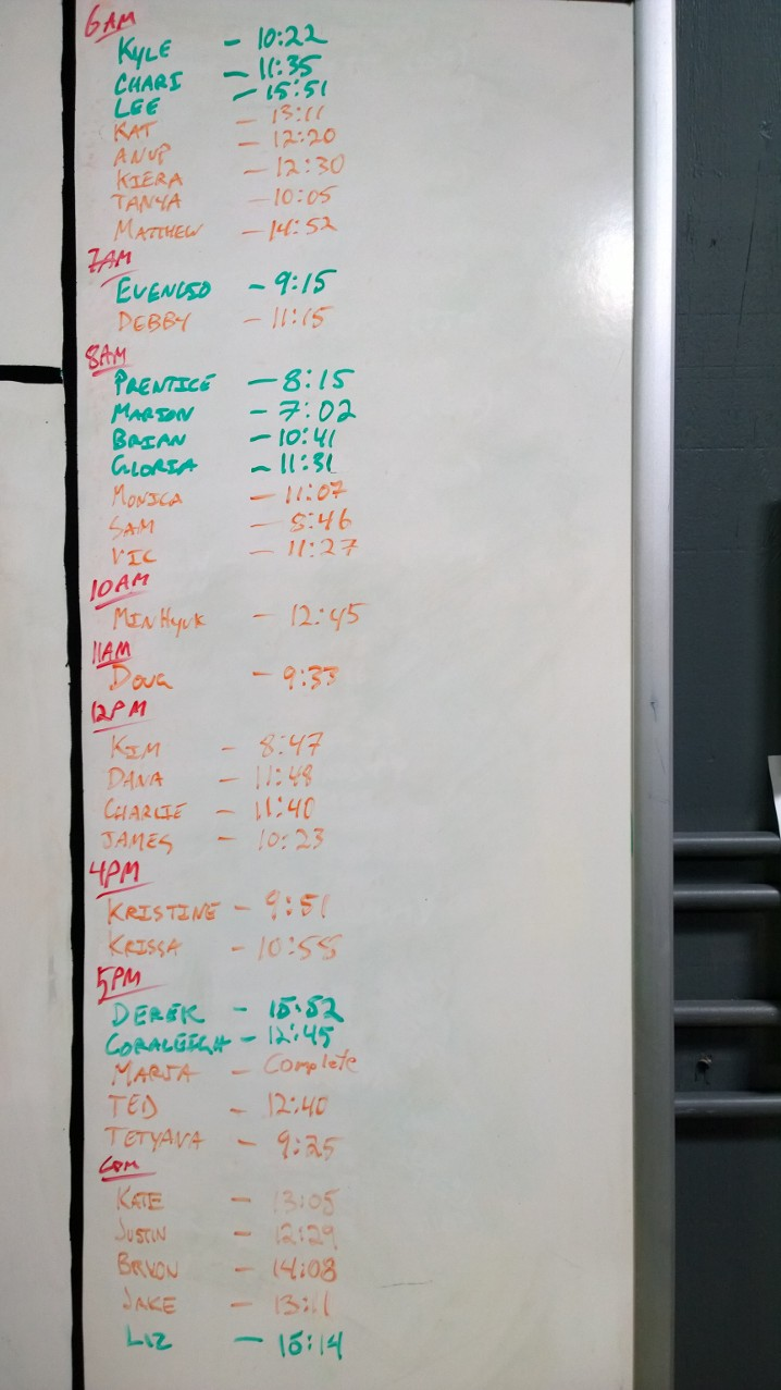 July 10 WOD Results