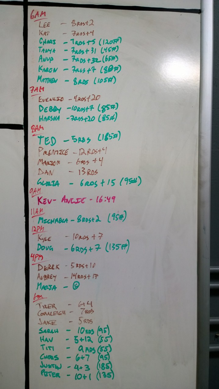 July 17 WOD Results