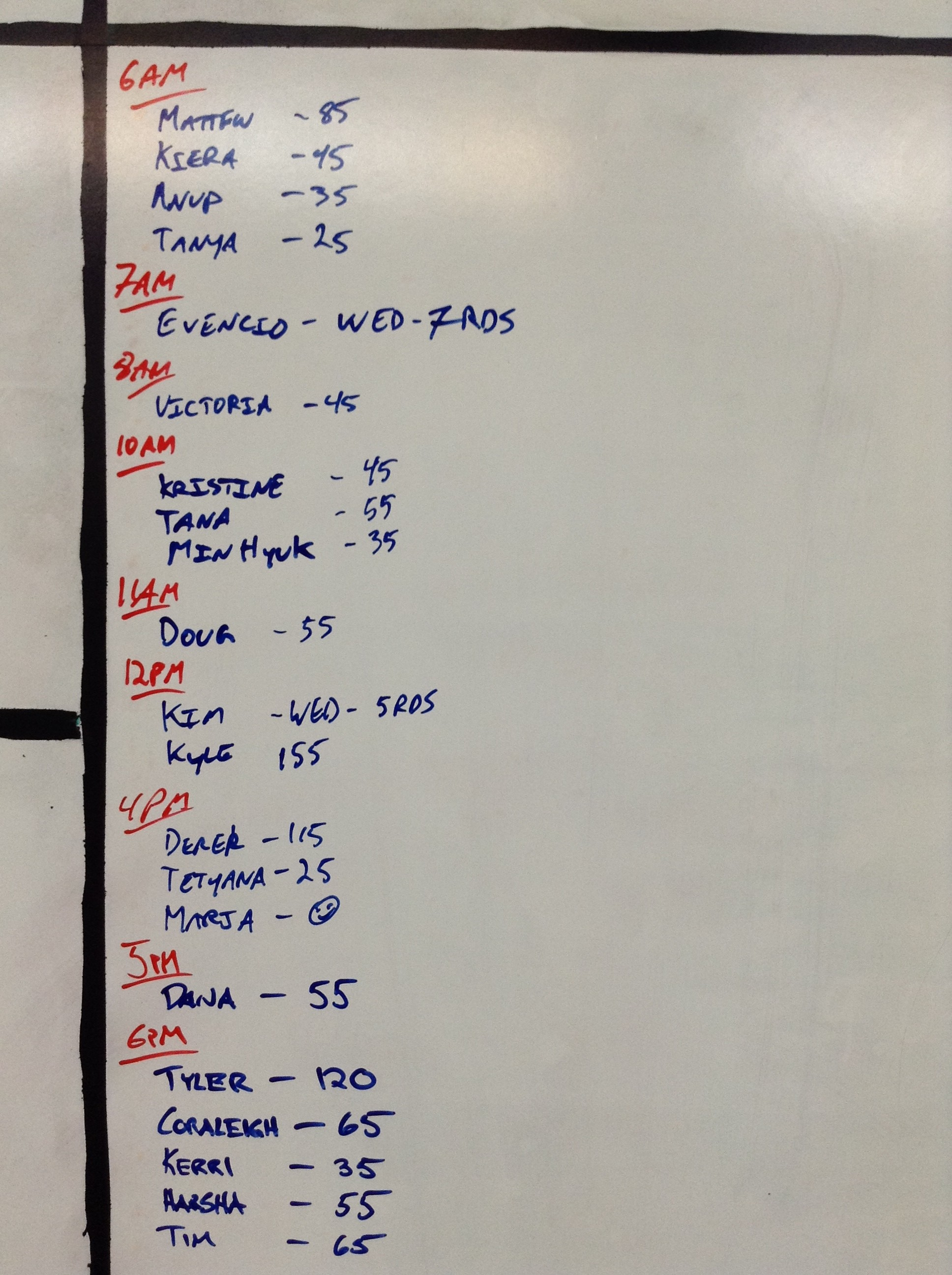 Aug 7 WOD Results