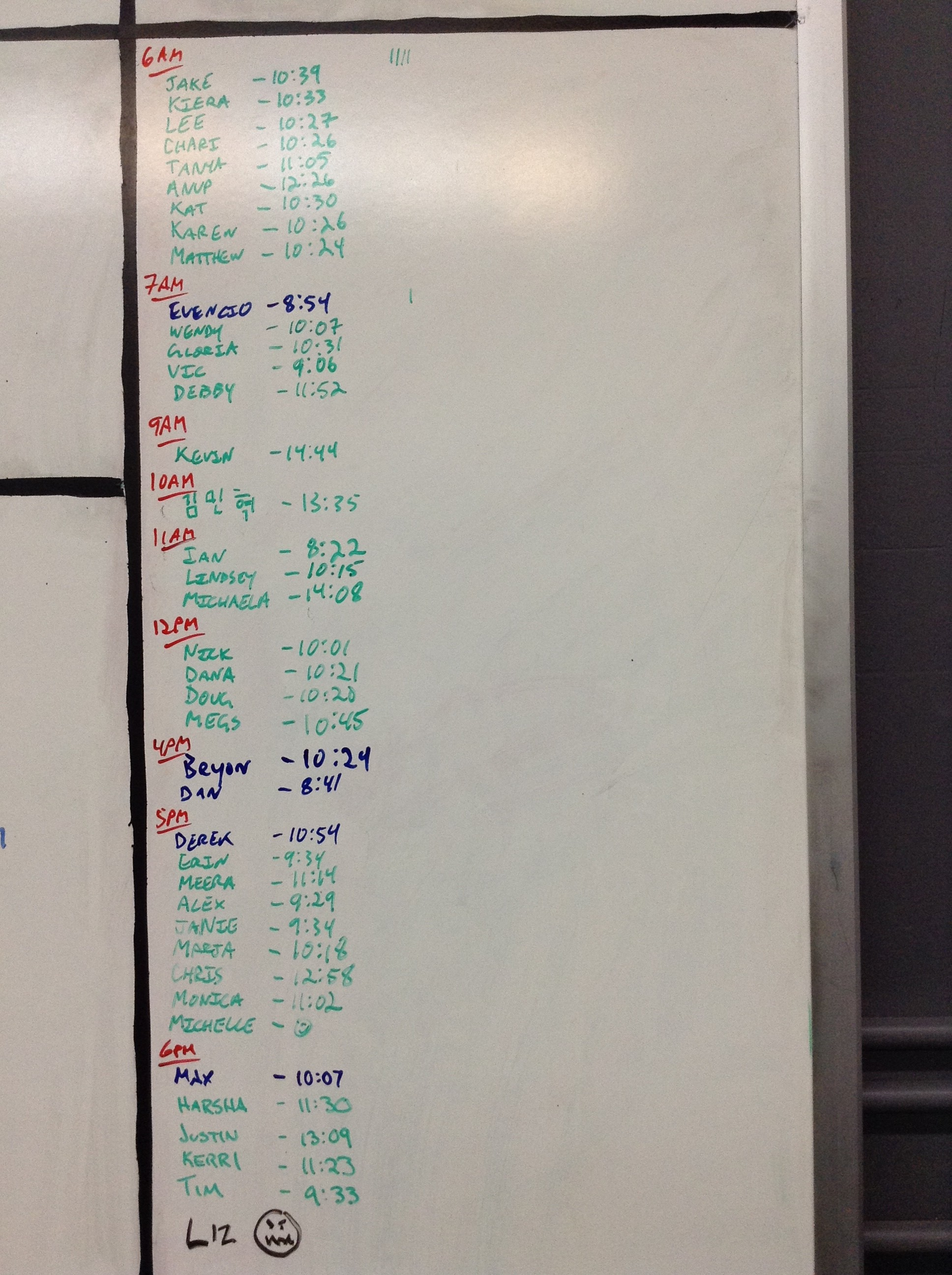 Aug 27 WOD Results