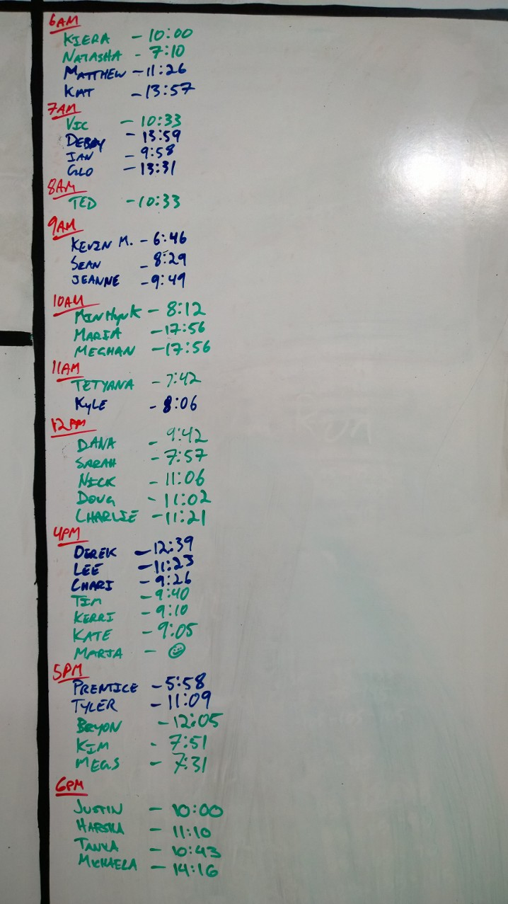 Aug 1 WOD Results