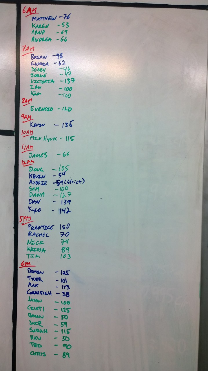 Aug 14 WOD Results