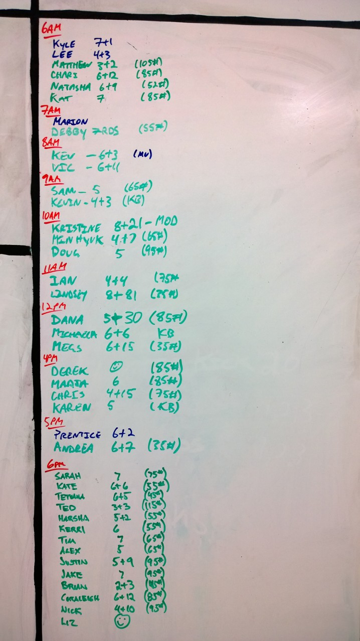 Aug 20 WOD Results