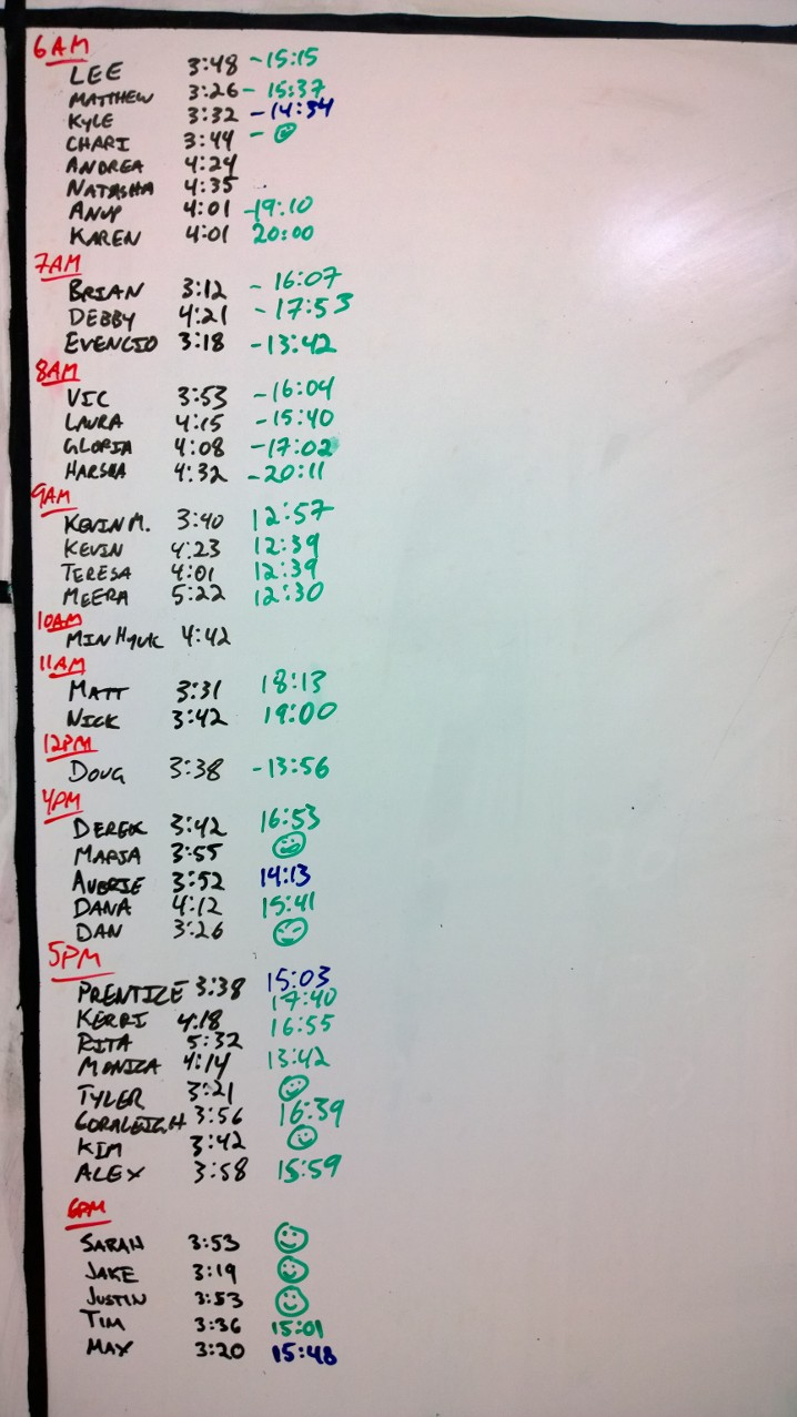 Aug 21 WOD Results