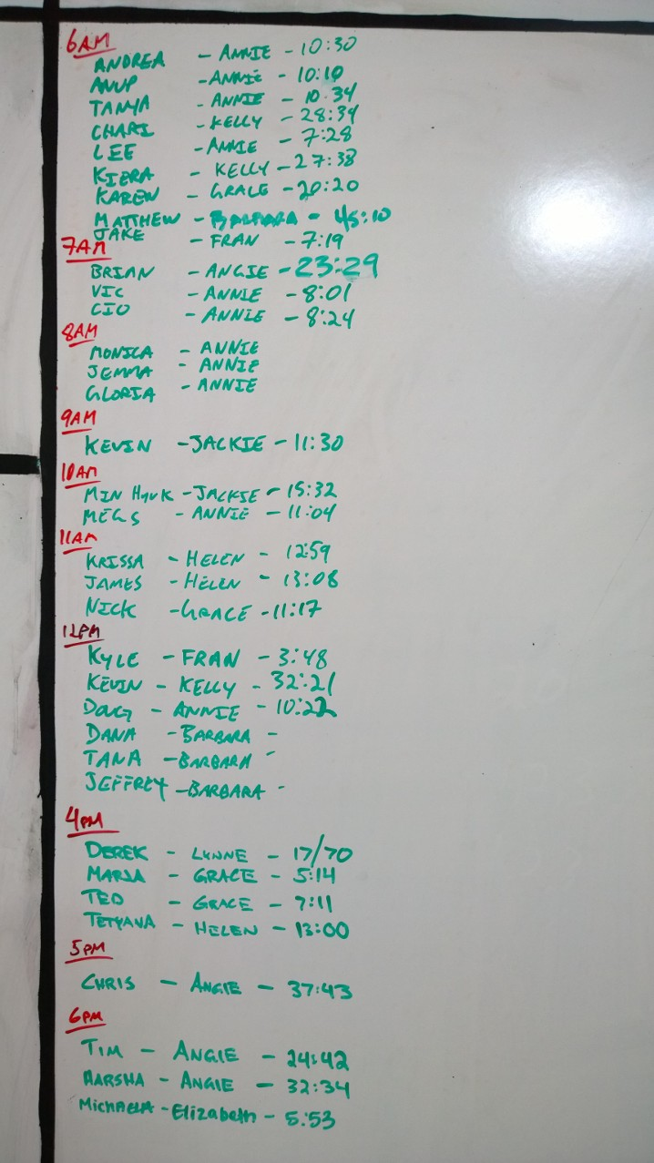 Aug 22 WOD Results