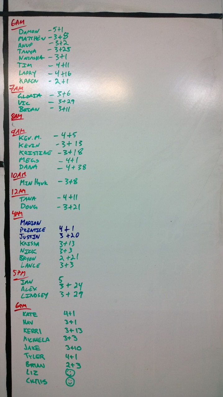 Aug 25 WOD Results