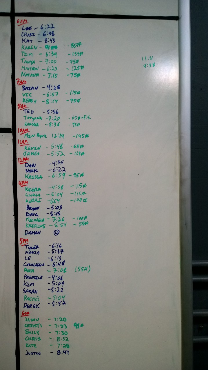 Aug 26 WOD Results