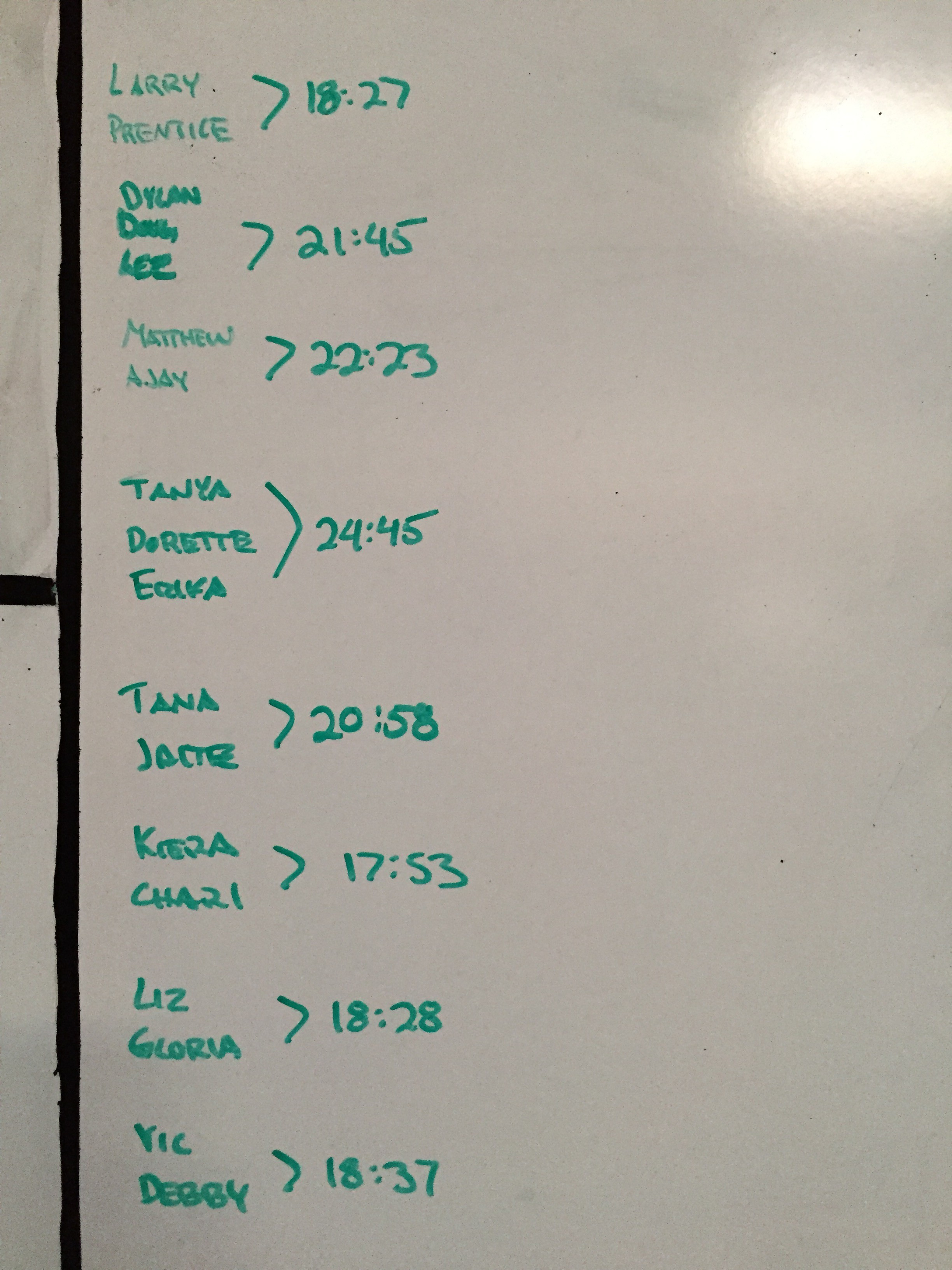 Sep 21 WOD Results