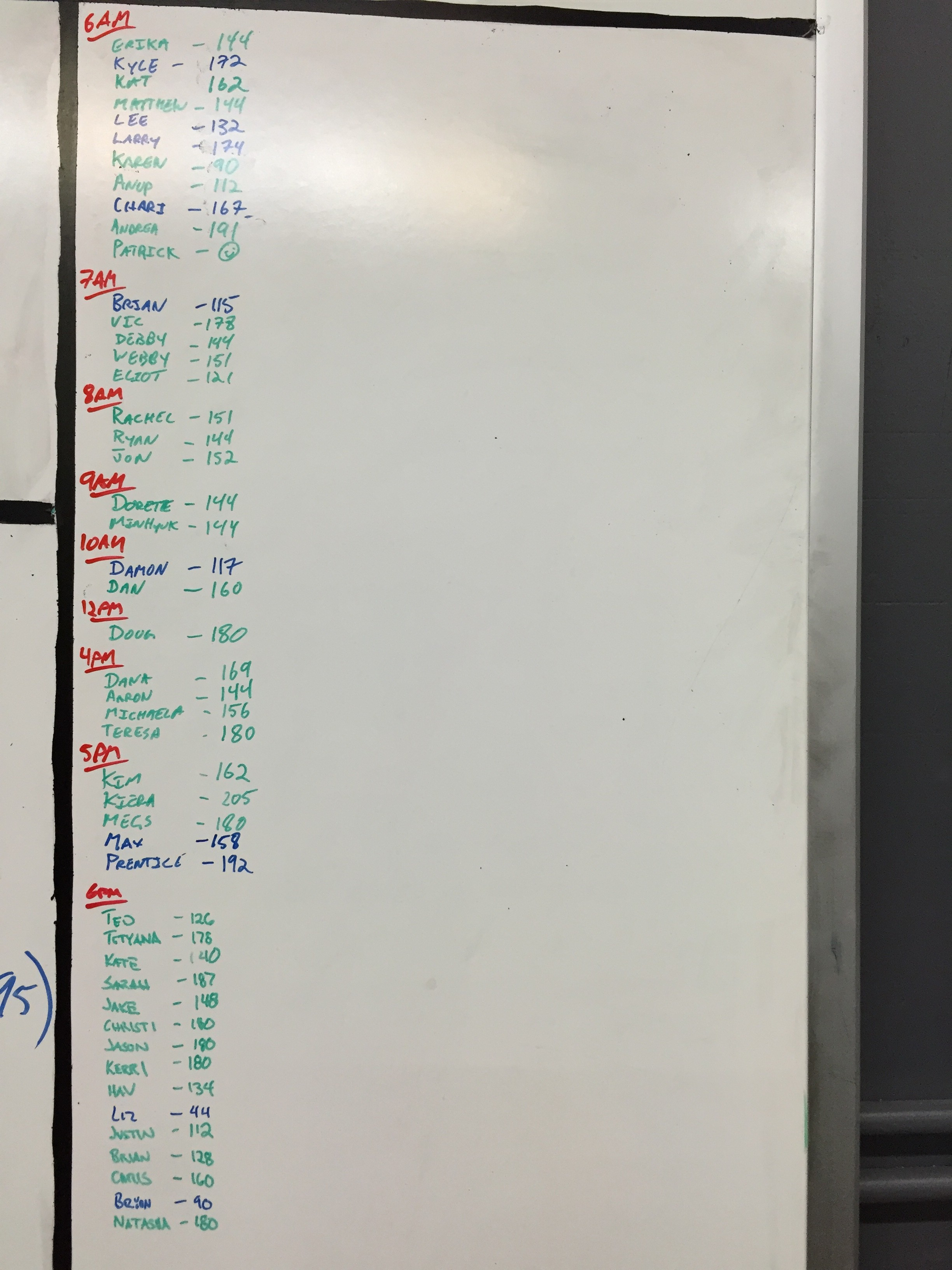 Sep 22 WOD Results