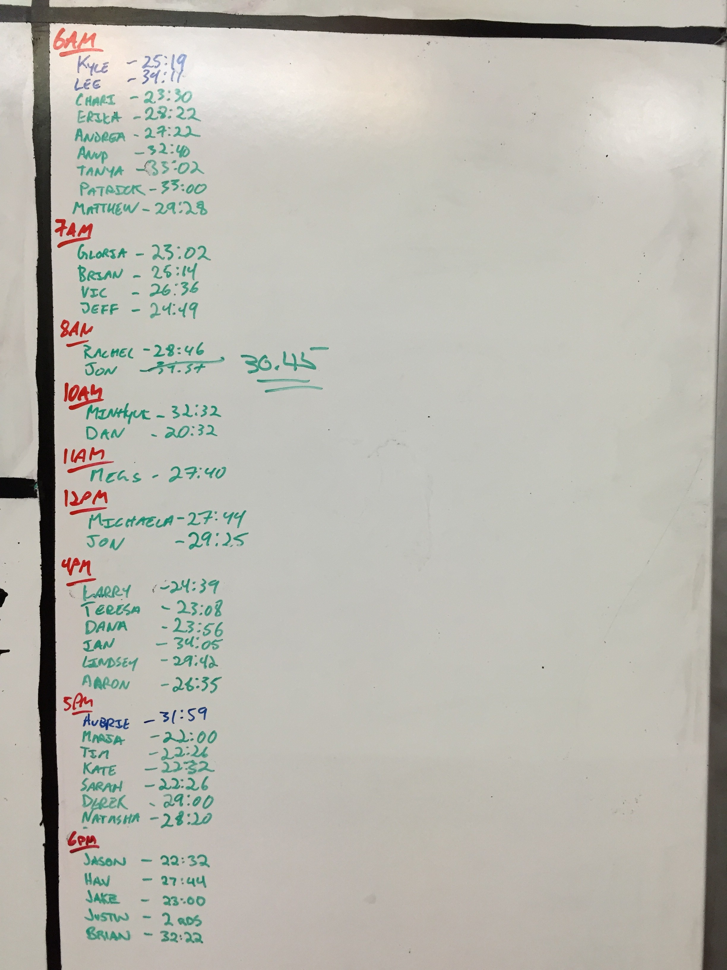Sep 24 WOD Results