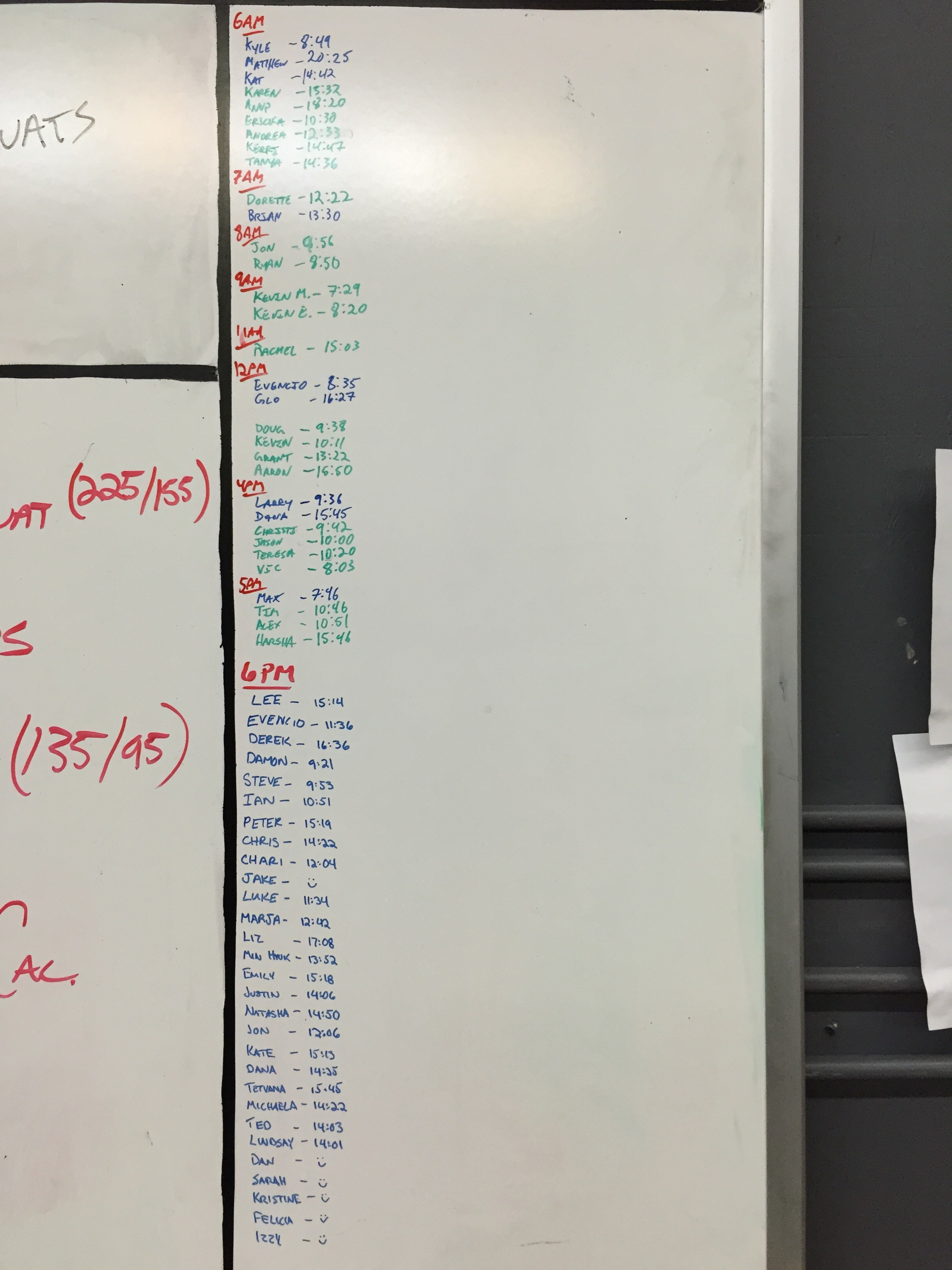 Sep 26 WOD Results
