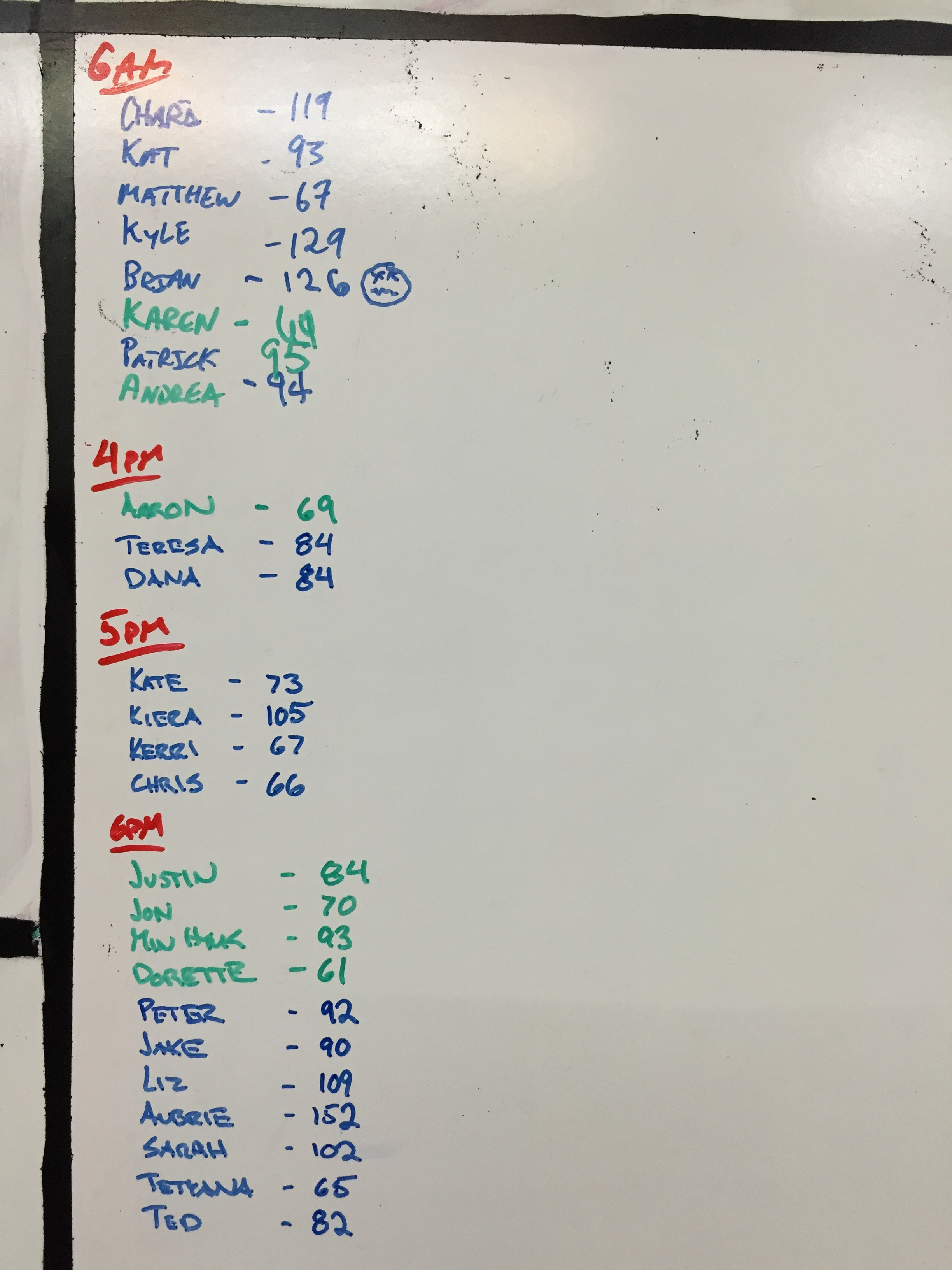 Sep 30 WOD Results