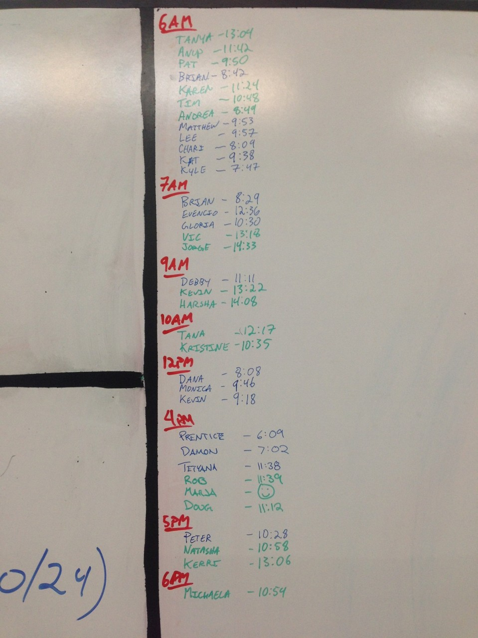 Sept 4 WOD Results