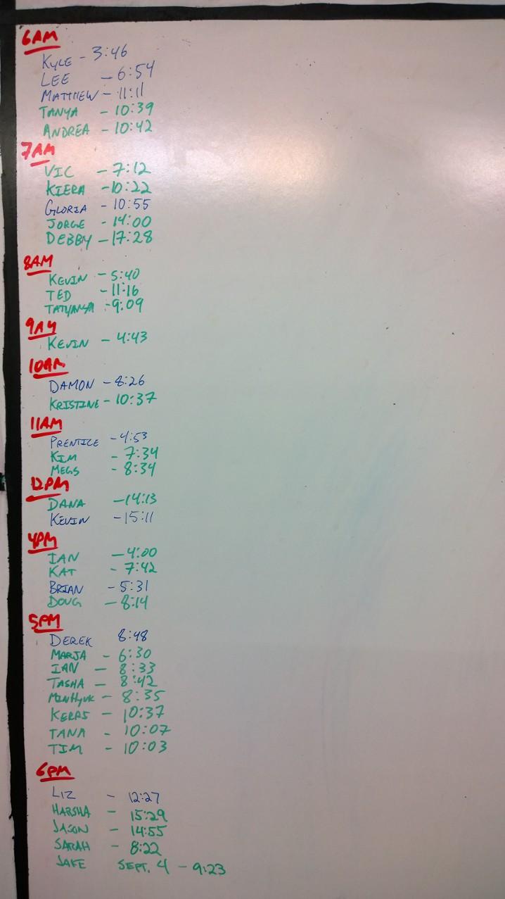 Fran Results Sep 5